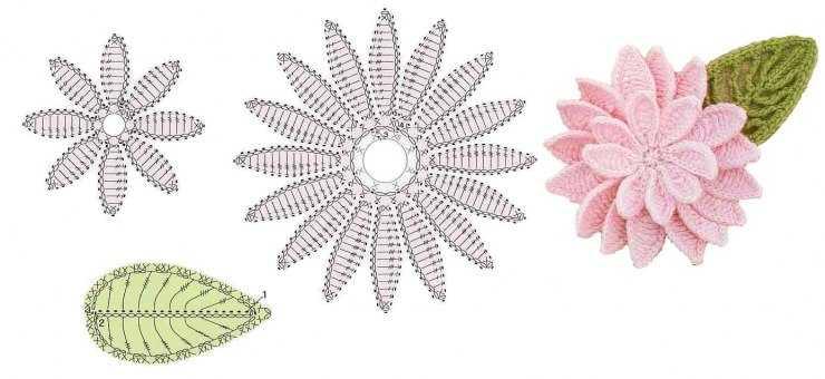 Как вязать цветы крючком? Схемы с описанием и советы от мастеров. 120 фото и видео мастер-класс