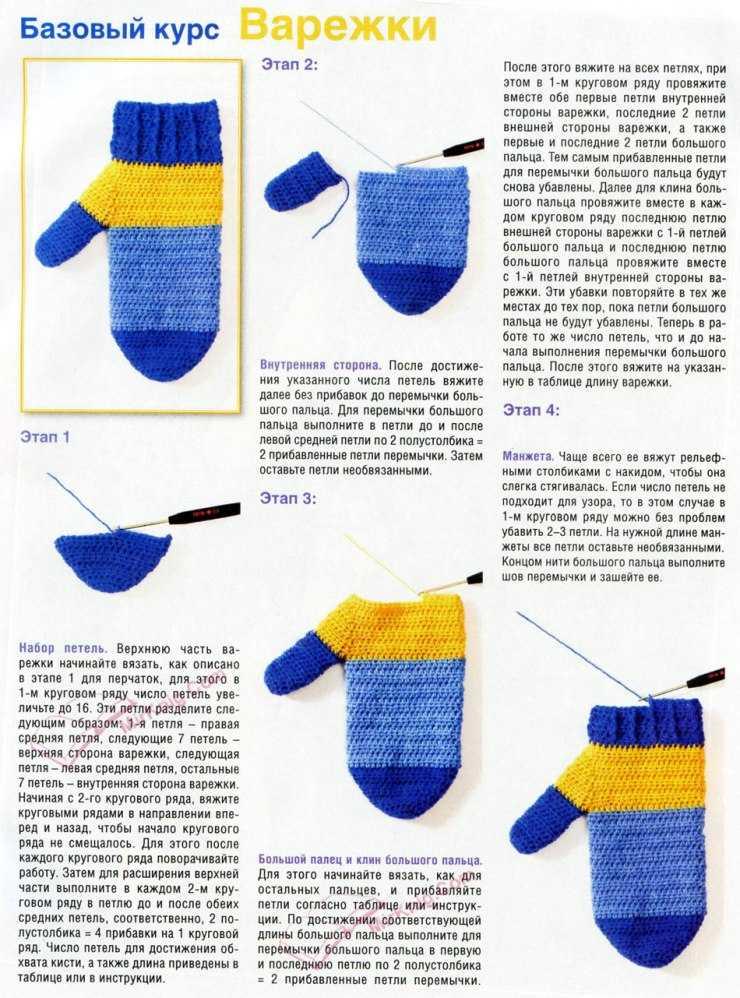 Как вязать варежки спицами - как связать красивые варежки. Подробная инструкция и видео мастер-класс