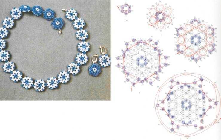 Простые браслеты своими руками: пошаговая инструкция + 110 фото и видео мастер-класс изготовления бижутерии