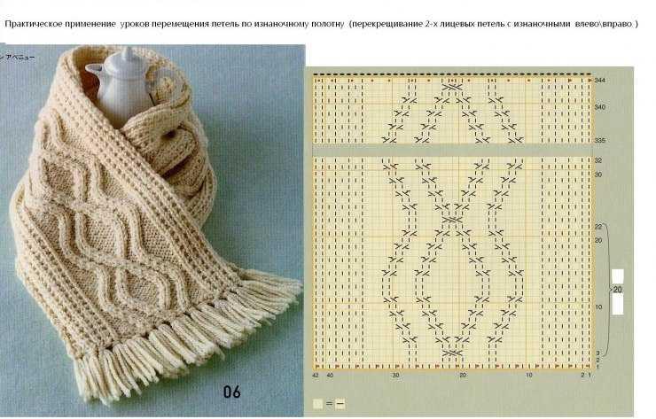 Шарф спицами - вяжем вместе с мастерами красивый и теплый шарф. Инструкция + 155 фото