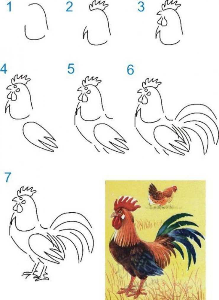 Срисовки для детей - ТОП 100 фото простых техник и классных рисунков для детей и взрослых