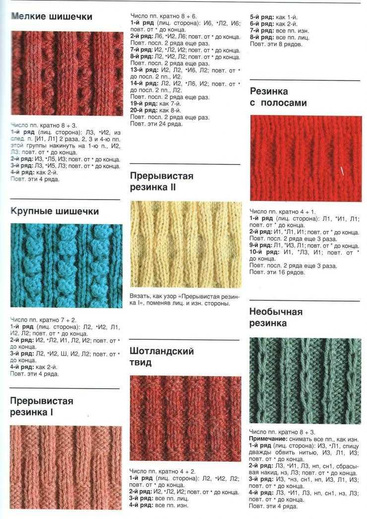 Вязаные резинки спицами: виды, техники, схемы и инструкции как сделать своими руками (130 фото)